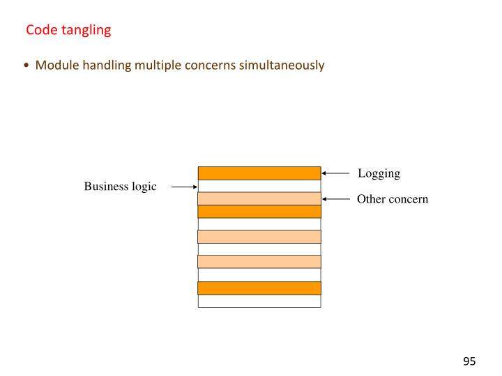 Code tangling