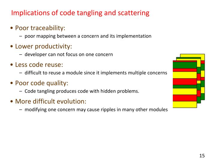 Implications of code tangling and scattering