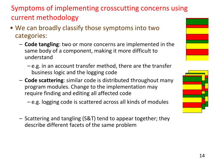 Symptoms of implementing crosscutting concerns using current methodology