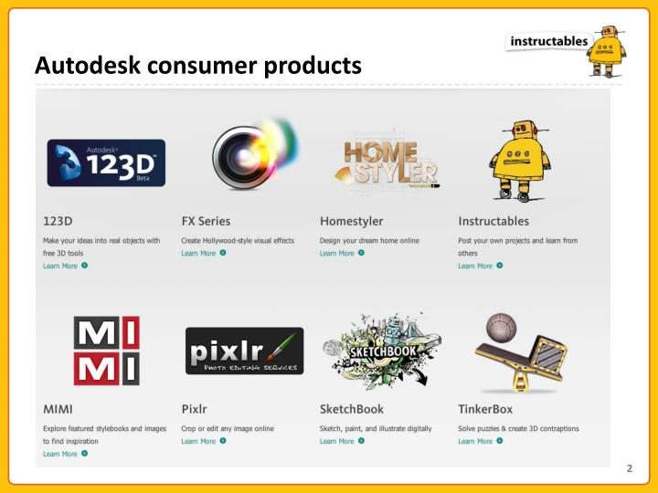 Autodesk consumer products