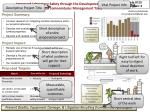 improved laboratory safety through the development of homo coprophagus somnambulus management tools1
