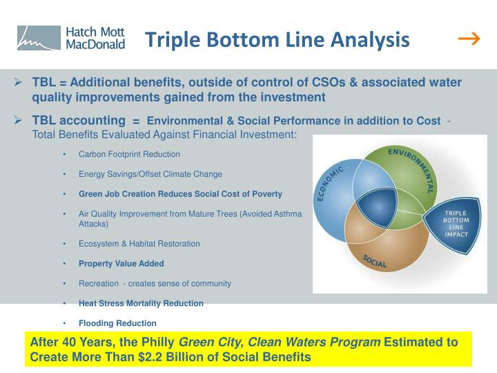 a triple bottom line analysis of Triple bottom line - starbucks coffee 1 starbucks coffee:fair trade or fair marketingpresented by:jose enrique guadiana chongamy qiu.