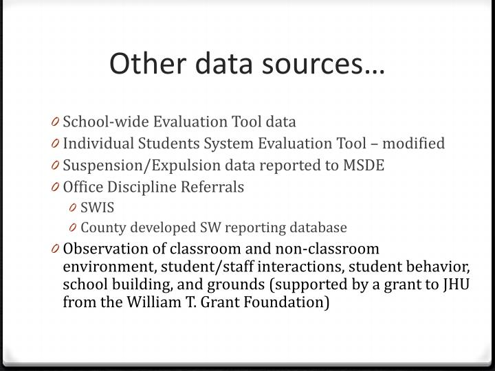 Other data sources…