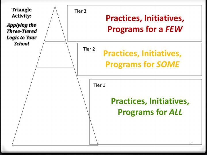 Triangle Activity:
