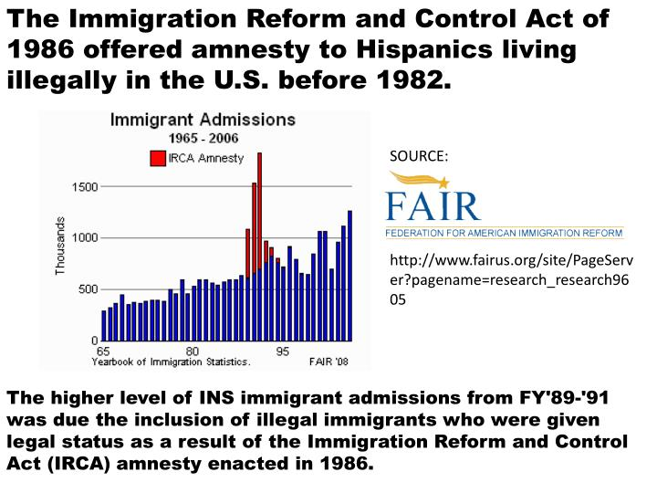 The Immigration Reform and Control Act of 1986 offered amnesty to Hispanics living illegally in the U.S. before 1982.