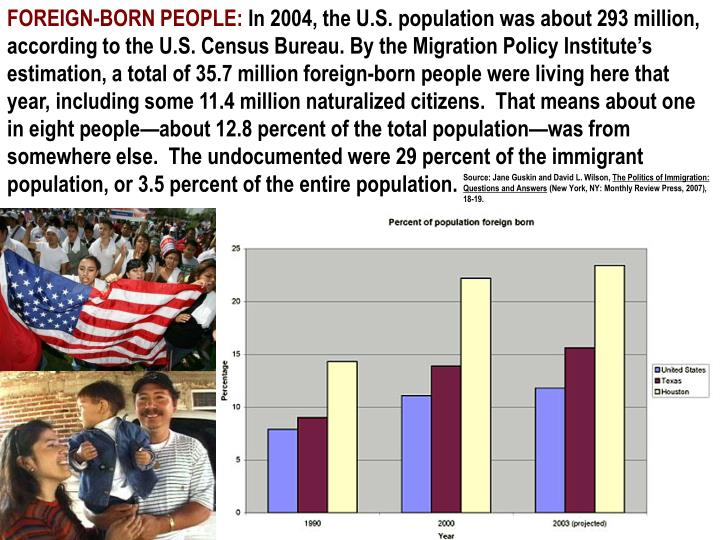 FOREIGN-BORN PEOPLE: