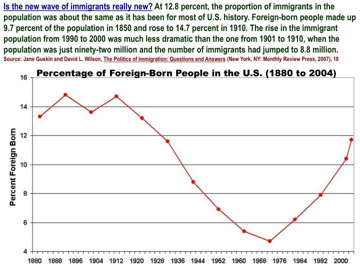 Is the new wave of immigrants really