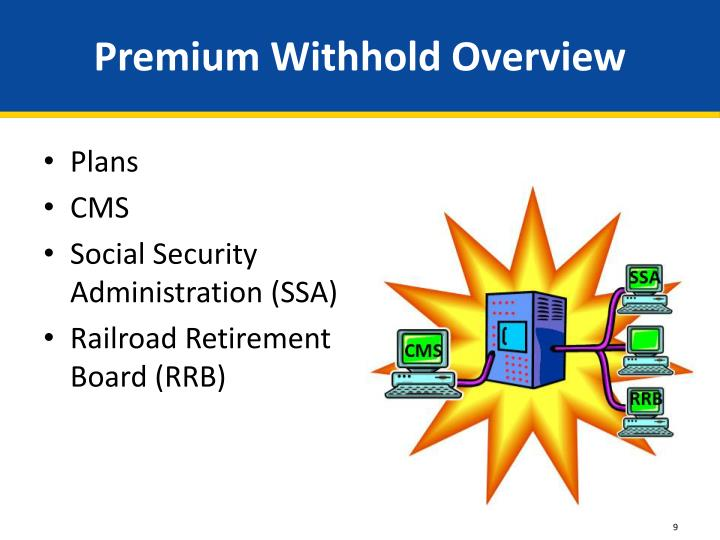 Premium Withhold Overview