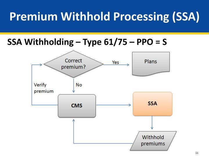 Premium Withhold Processing (SSA)