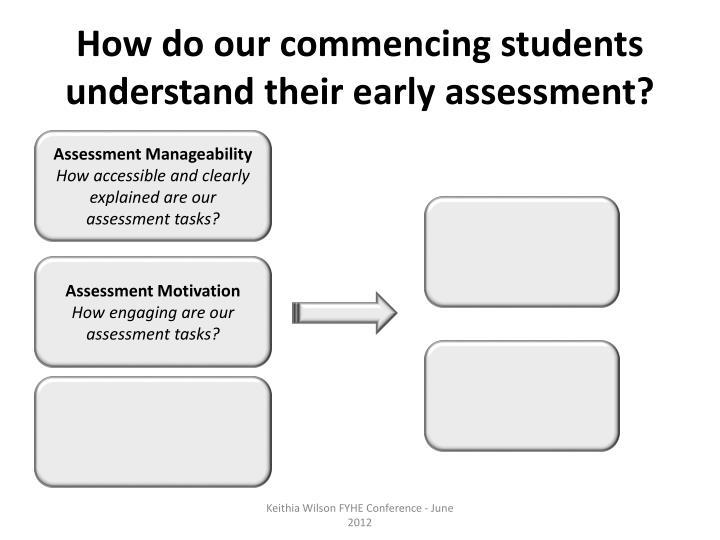 How do our commencing students understand their early assessment?