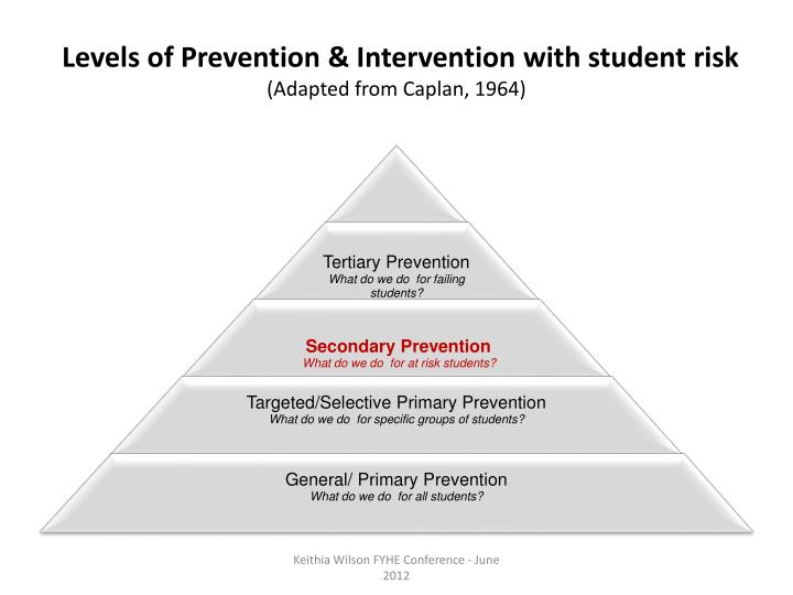 Levels of Prevention & Intervention with student risk