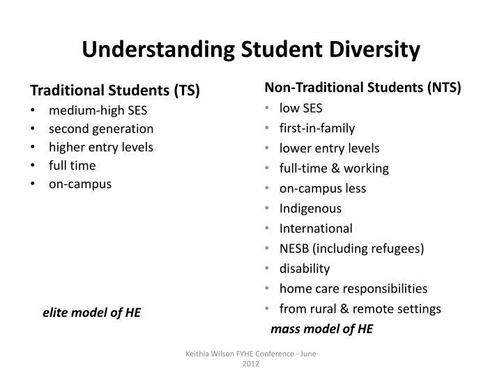 Understanding Student Diversity