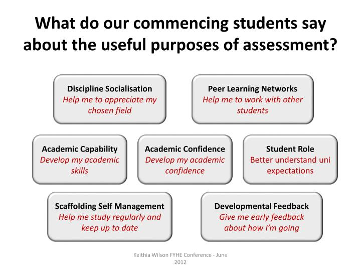 What do our commencing students say about the useful purposes of assessment?