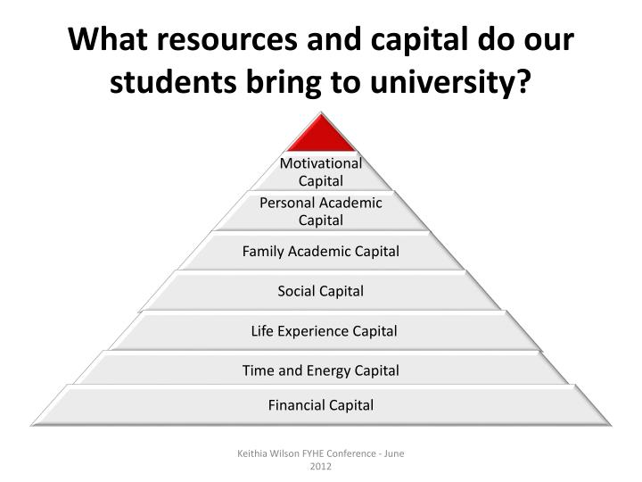 What resources and capital do our students bring to university?