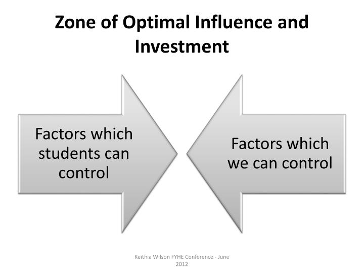 Zone of Optimal Influence and Investment