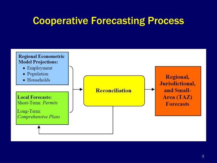 Cooperative Forecasting Process