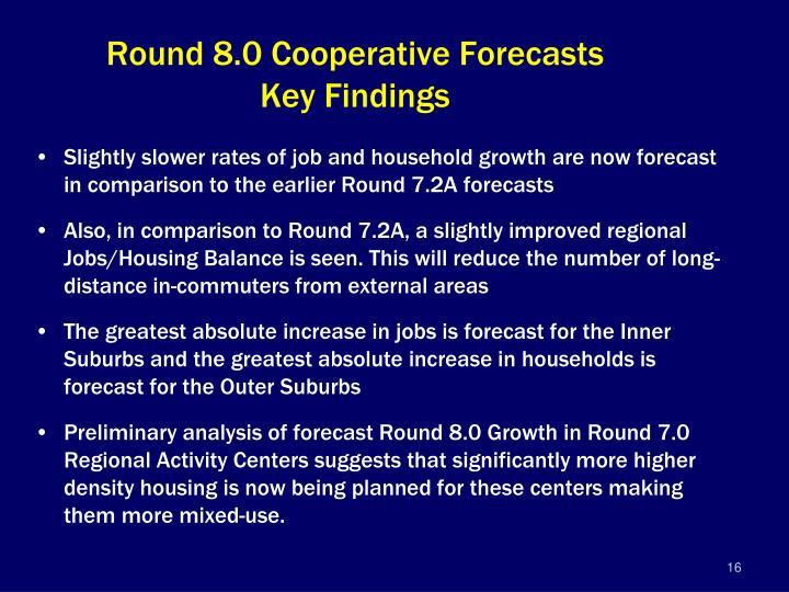 Round 8.0 Cooperative Forecasts