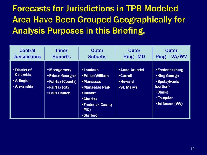 Forecasts for Jurisdictions in TPB Modeled Area Have Been Grouped Geographically
