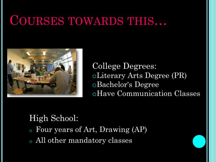 Courses towards this…