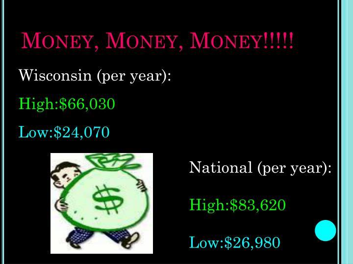 Money, Money, Money!!!!!