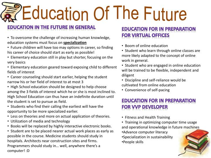 Education Of The Future