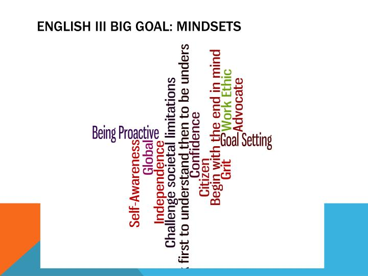 ENGLISH III BIG GOAL: MINDSETS