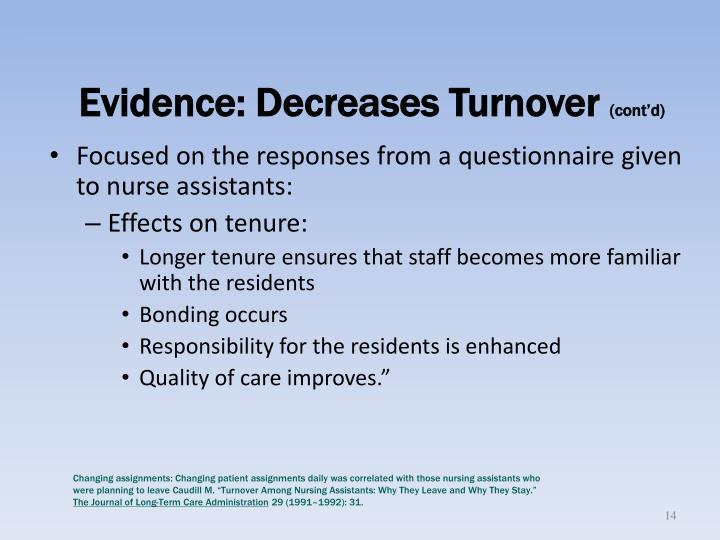 Evidence: Decreases Turnover