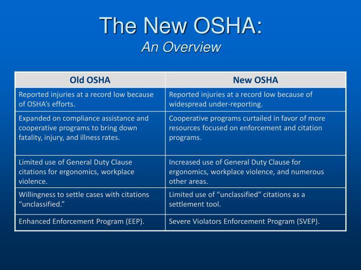 The New OSHA:
