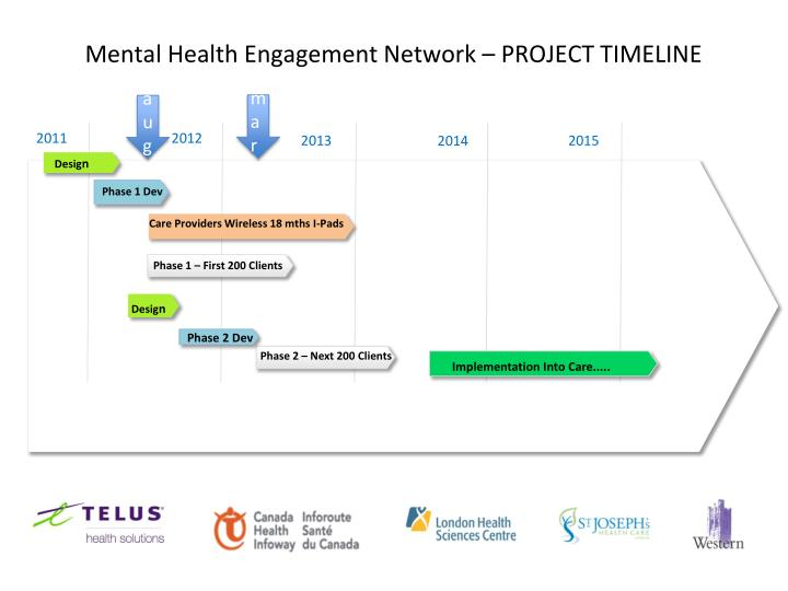 Mental Health Engagement Network –