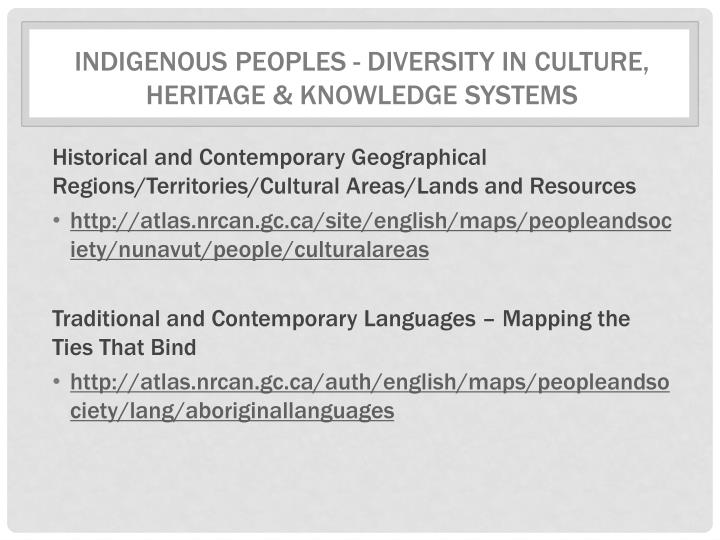 Indigenous peoples - diversity in culture, heritage & Knowledge systems