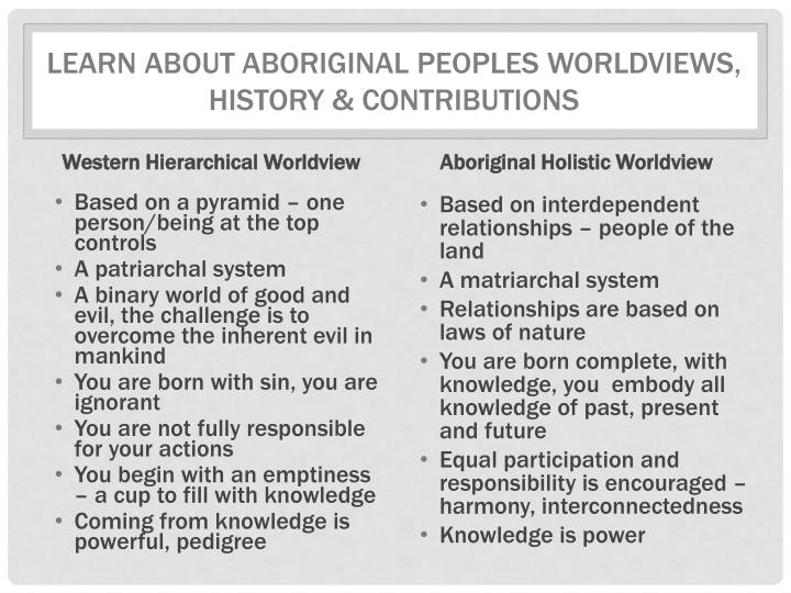 Learn about Aboriginal peoples worldviews, history & contributions