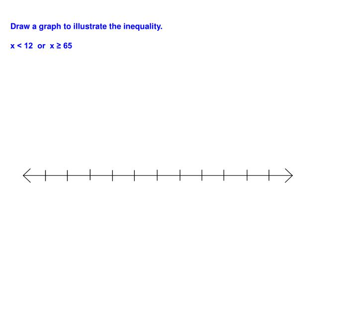 Draw a graph to illustrate the inequality.