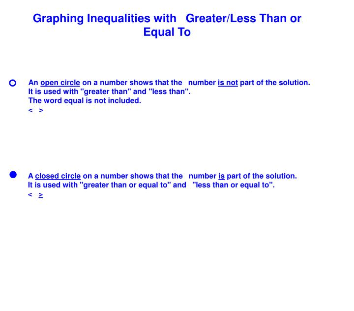 Graphing Inequalities with Greater/Less Than or Equal To