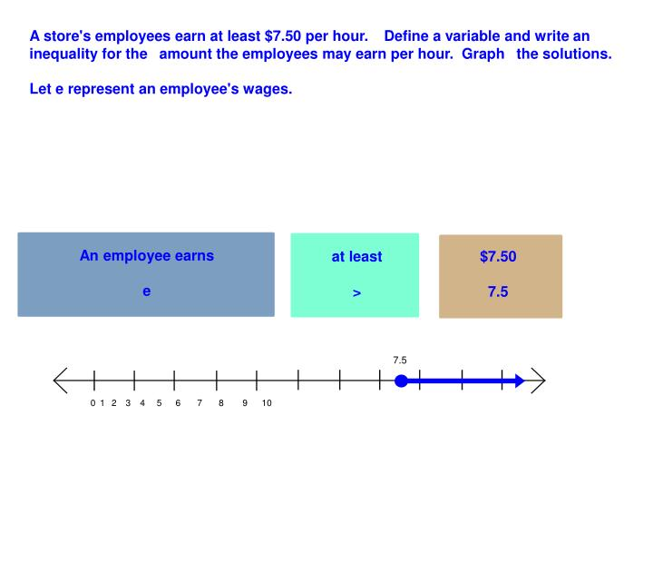 A store's employees earn at least $7.50 per hour.  Define a variable and write an inequality for the amount the employees may earn per hour.  Graph the solutions.