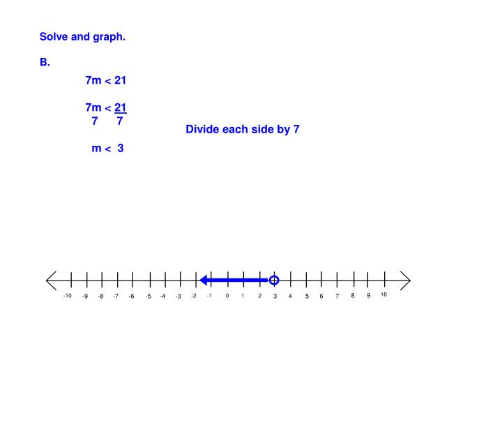 Solve and graph.