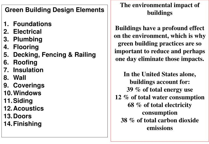 The environmental impact of buildings