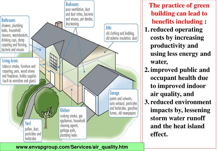 The practice of green building can lead to benefits including