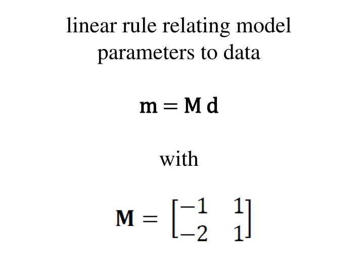 linear rule relating model parameters to data