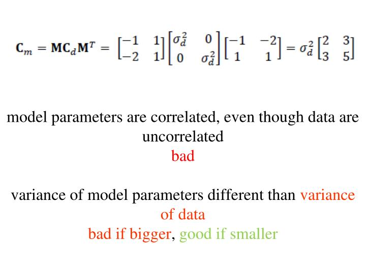 model parameters are correlated, even though data are uncorrelated