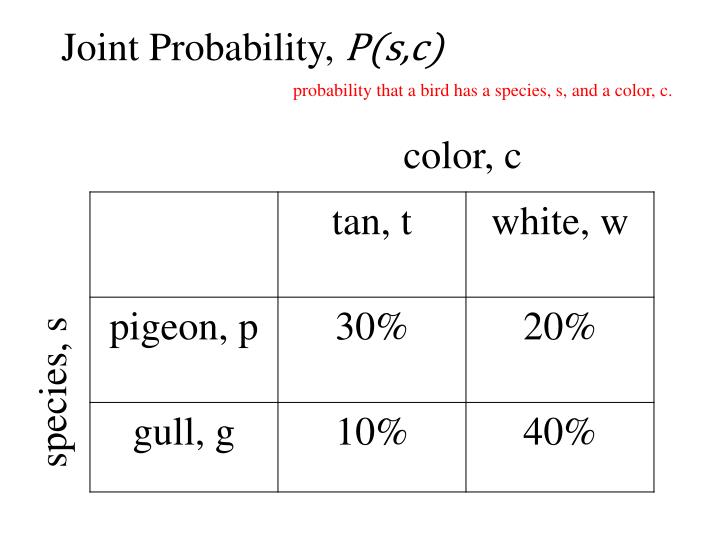 Joint Probability,