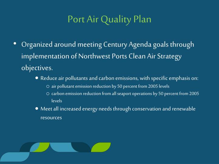 Port Air Quality Plan