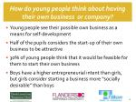 how do young people think about having their own business or company