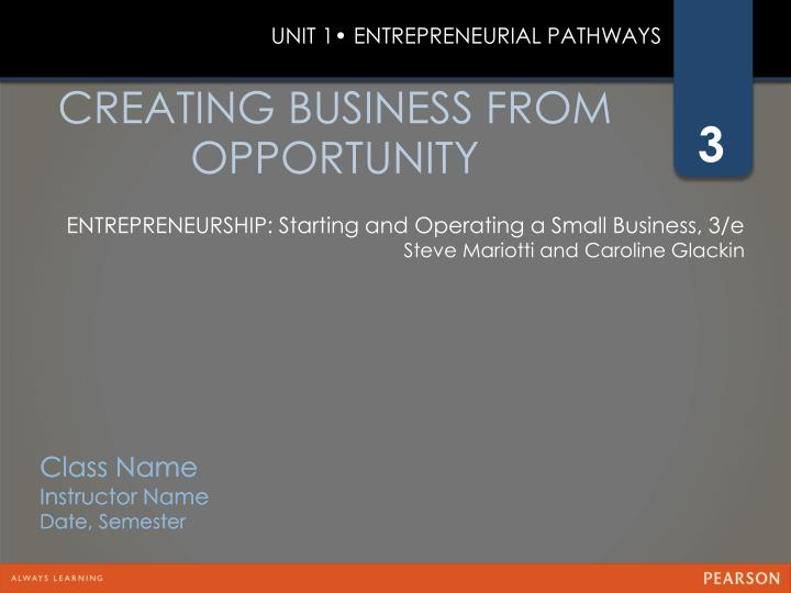 CREATING BUSINESS FROM OPPORTUNITY