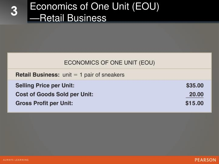 Economics of One Unit (EOU