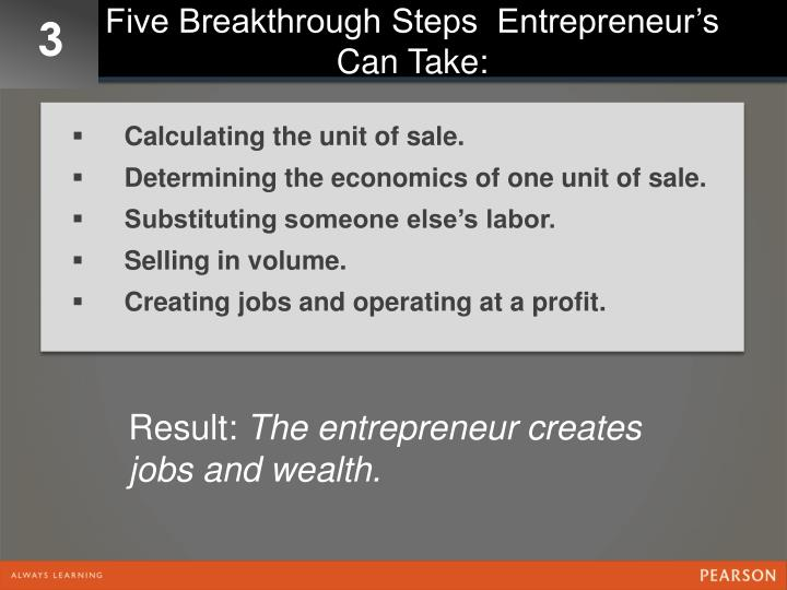Five Breakthrough Steps  Entrepreneur's