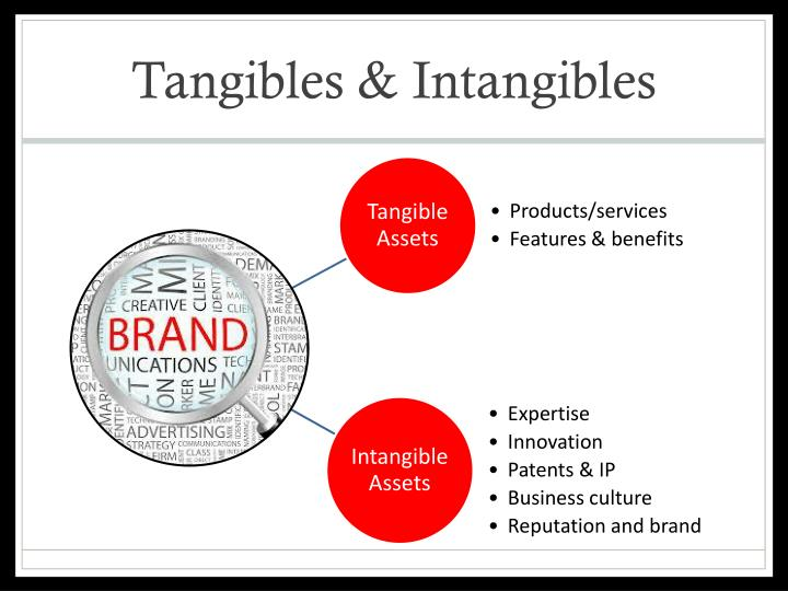 Tangibles & Intangibles