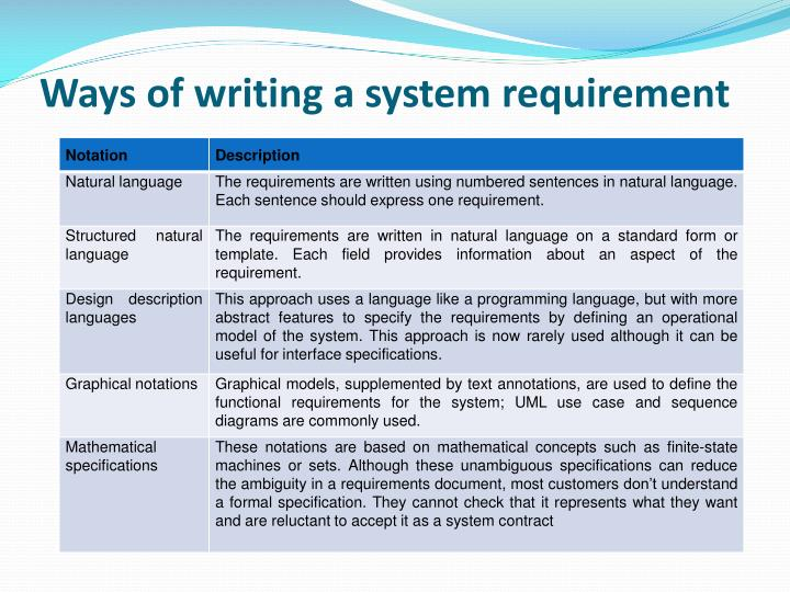Ways of writing a system