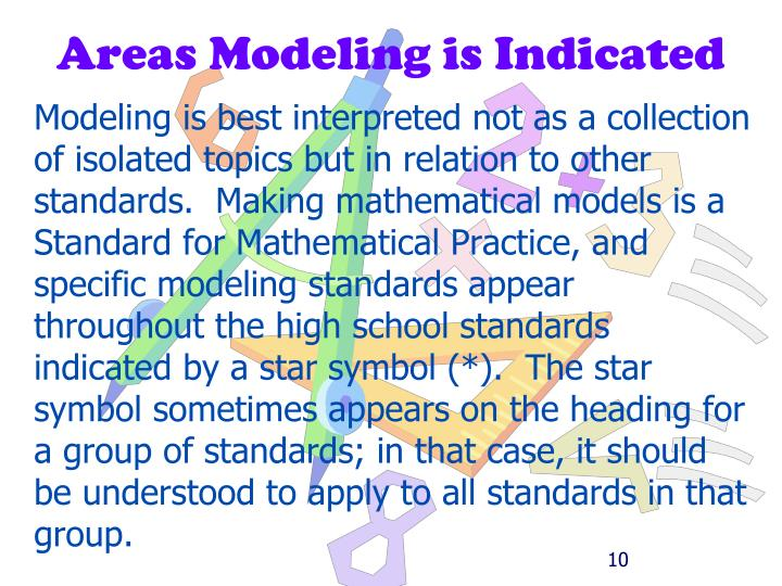 Modeling is best interpreted not as a collection of isolated topics but in relation to other standards.  Making mathematical models is a Standard for Mathematical Practice, and specific modeling standards appear throughout the high school standards indicated by a star symbol (*).  The star symbol sometimes appears on the heading for a group of standards; in that case, it should be understood to apply to all standards in that group.