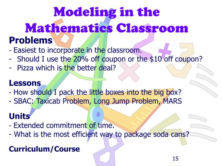 Modeling in the Mathematics Classroom