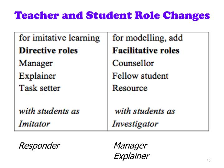 Teacher and Student Role Changes
